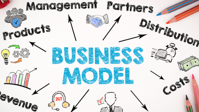 Business Model Canvas - ispitaj svoju ideju - jednodnevna radionica