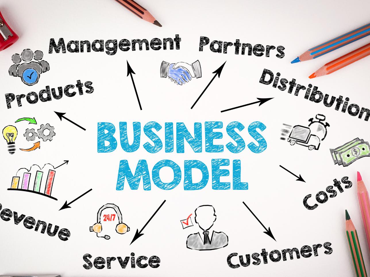 Business Model Canvas - ispitaj svoju ideju - radionica u popodnevnim satima