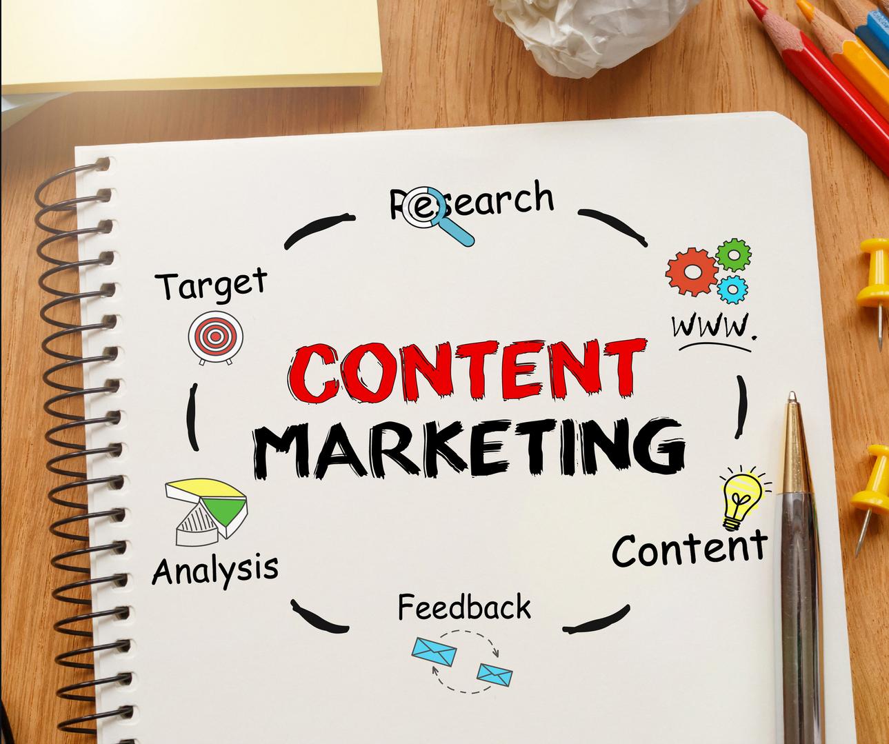 Content marketing - radionica u popodnevnim satima