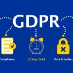 GDPR - Službenik za zaštitu osobnih podataka - tečaj SPLIT